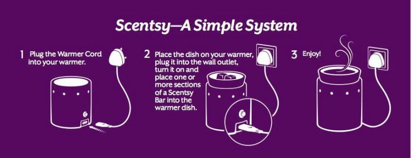 How does A Scentsy Wax Warmer Work?