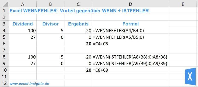 Excel Insights: Screenshot: Vorteil der Excel WENNFEHLER Funktion gegenüber WENN + ISTFEHLER