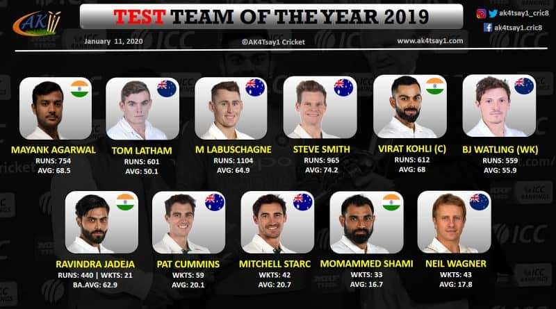 Test Team (11) of the year 2019