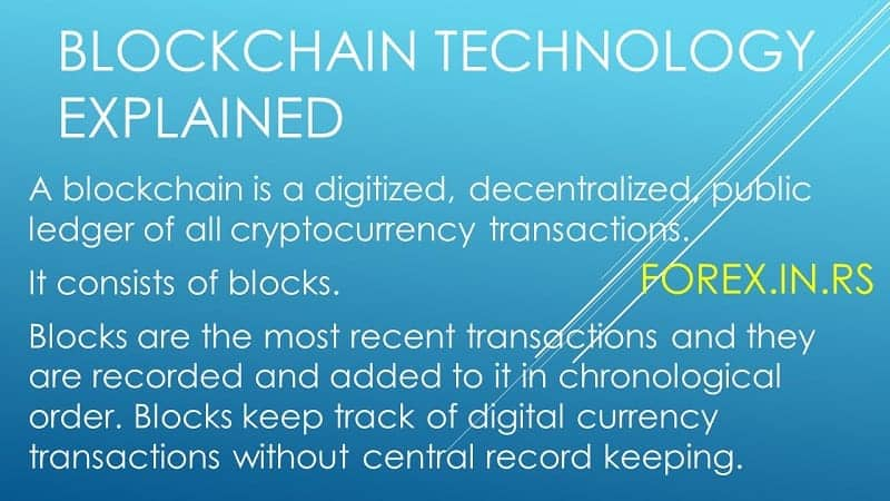 blockchain definition blockchain explained