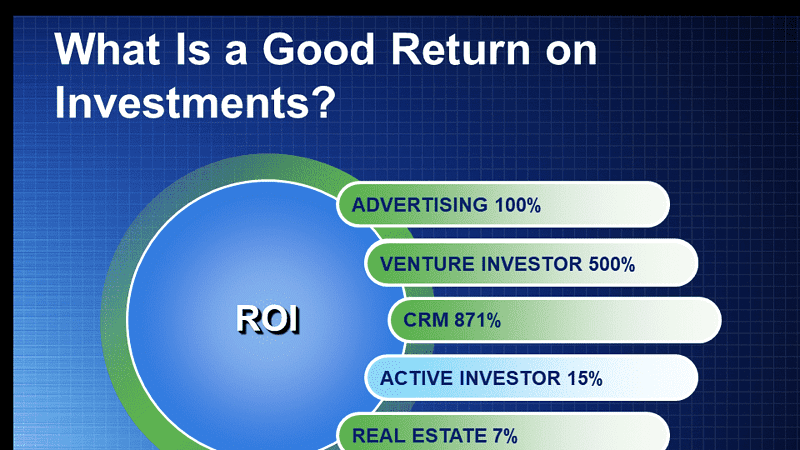 Good return on investment by industry