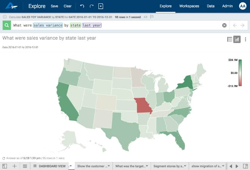 See the data visualization for KPIs by geography.