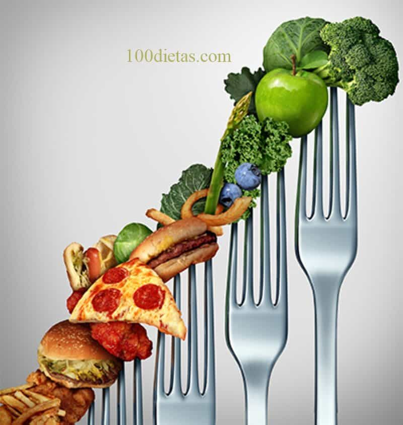 como se hace la dieta cetogenica