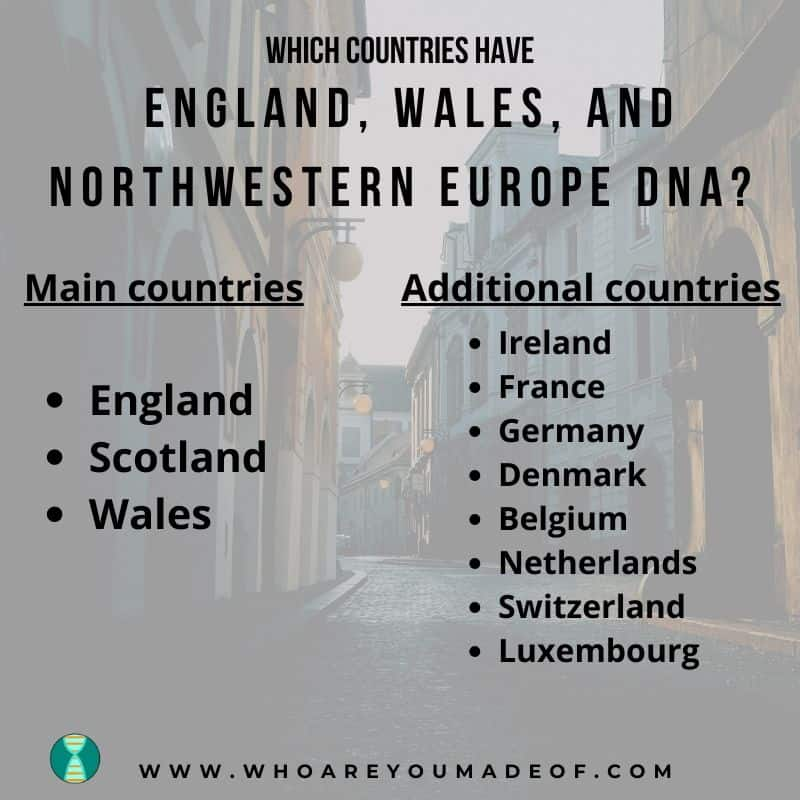 which countries have england wales and northwestern europe DNA?  England, Scotland, Wales, Ireland, France, Germany, Denmark, Belgium, Netherlands, Switzerland, Luxembourg