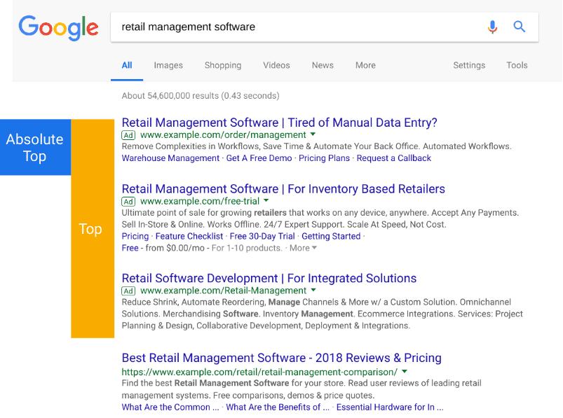 search position metrics