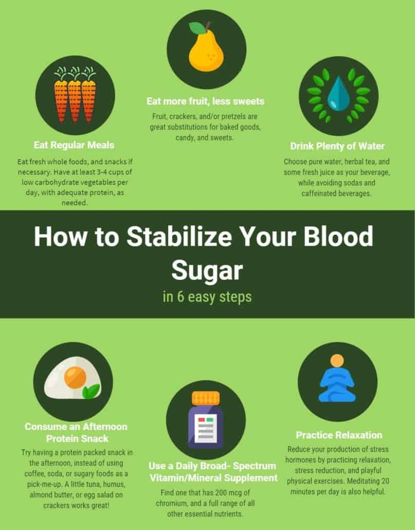 How to Stabilize Your Blood Sugar