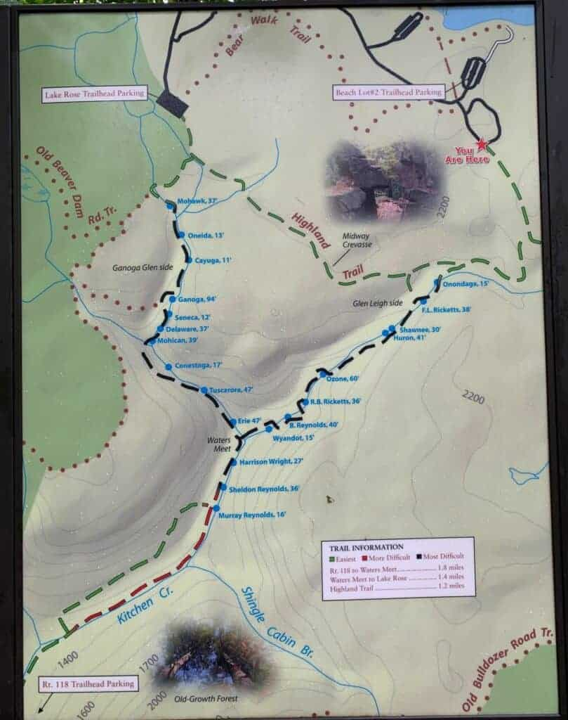 ricketts glen state park falls trail map sign