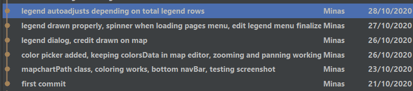 first commit to mapchart's repo