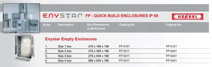 tủ điện hensel ip66