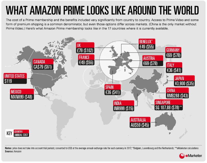 Amazon prime around the world