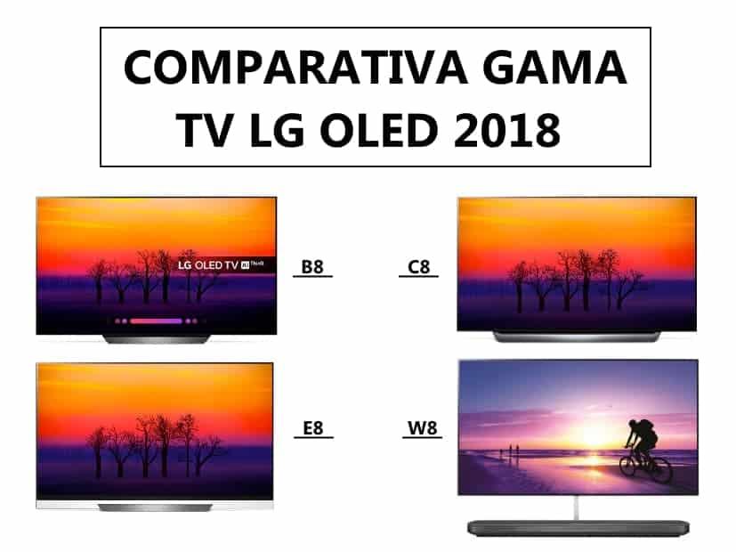 Comparativa TV LG OLED 2018