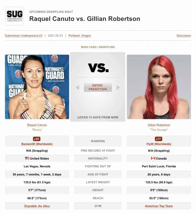 Raquel Canuto upcmng Grappling bout against Gillian Robertson