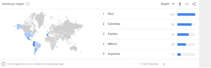 google-trends-interes-region
