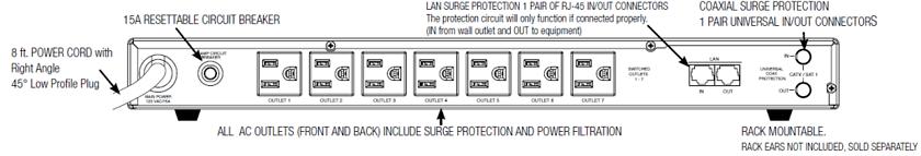 Panamax MR4000 Back Panel