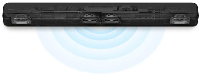 Configuración de los altavoces Sony HT-X8500 2.1