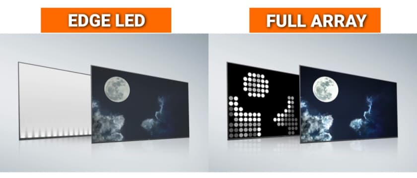 Edge LED vs Full Array