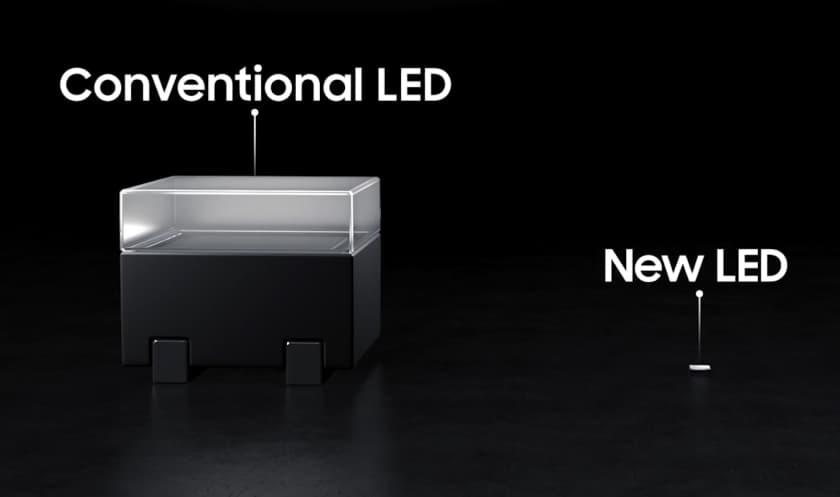 Comparativa tamaño LED convencional vs. Mini LED