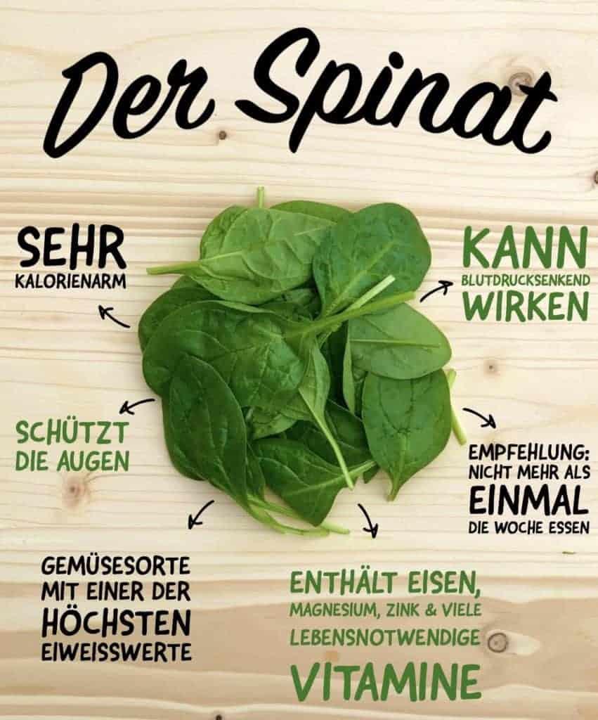 Darum ist es gesund Spinat zu essen