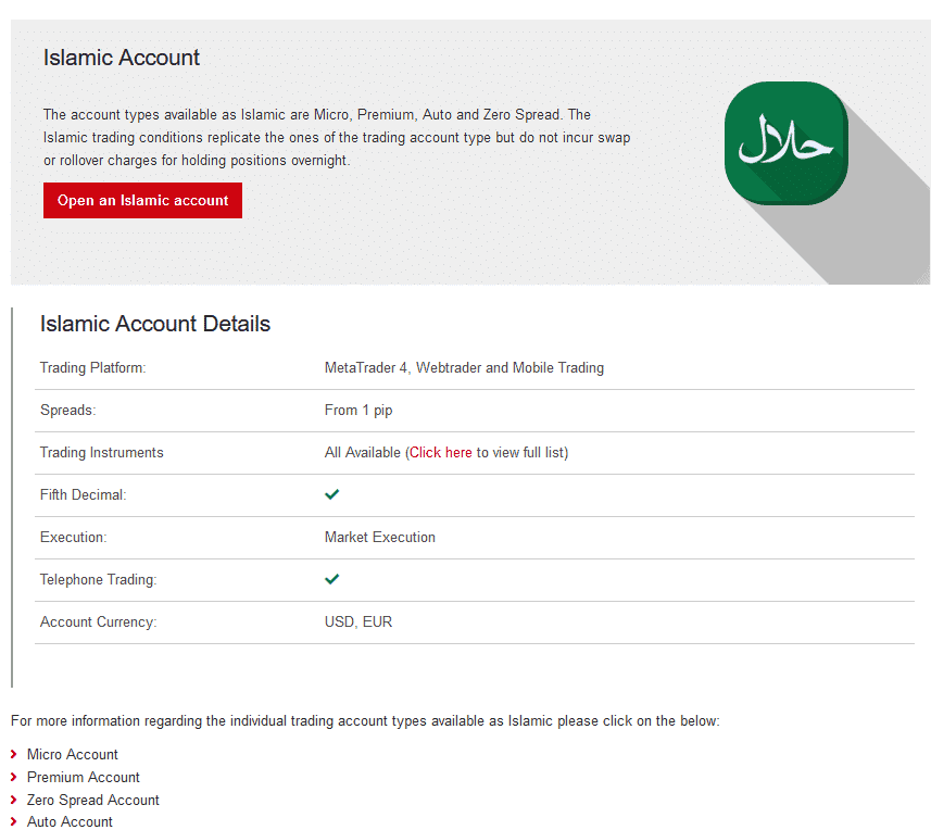 hotforex islamic account