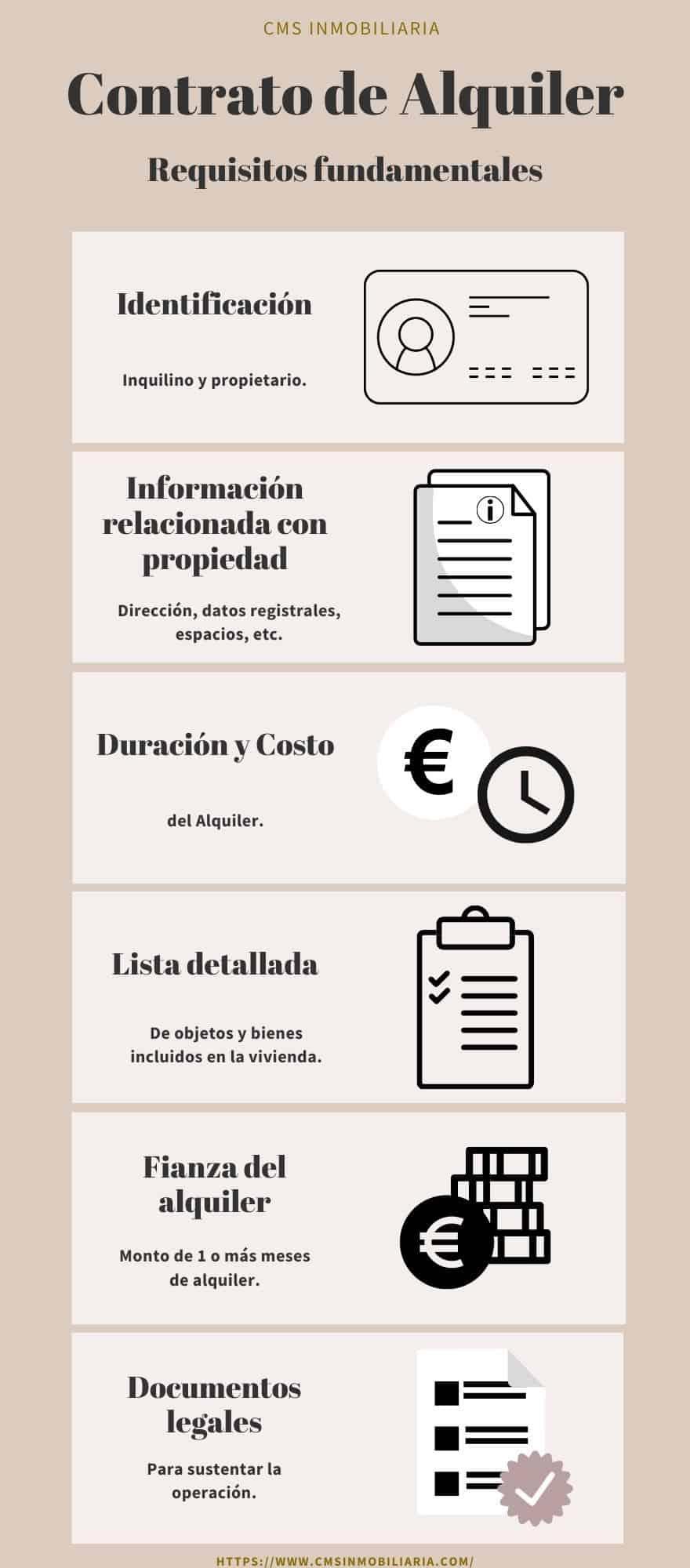 Imagen de requisitos para hacer un contrato de alquiler.