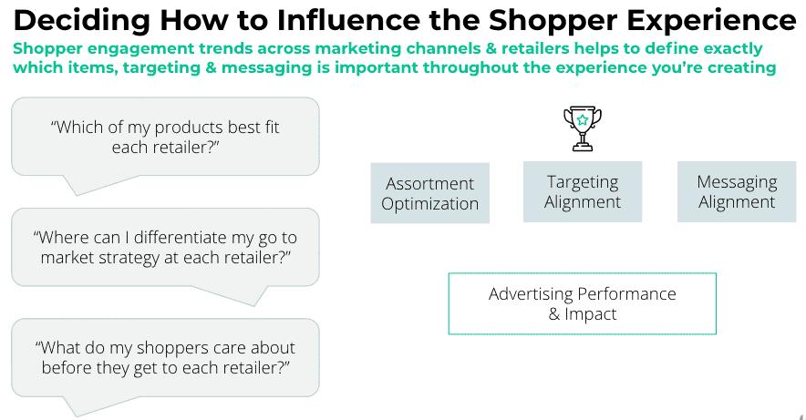 shopper-centricity