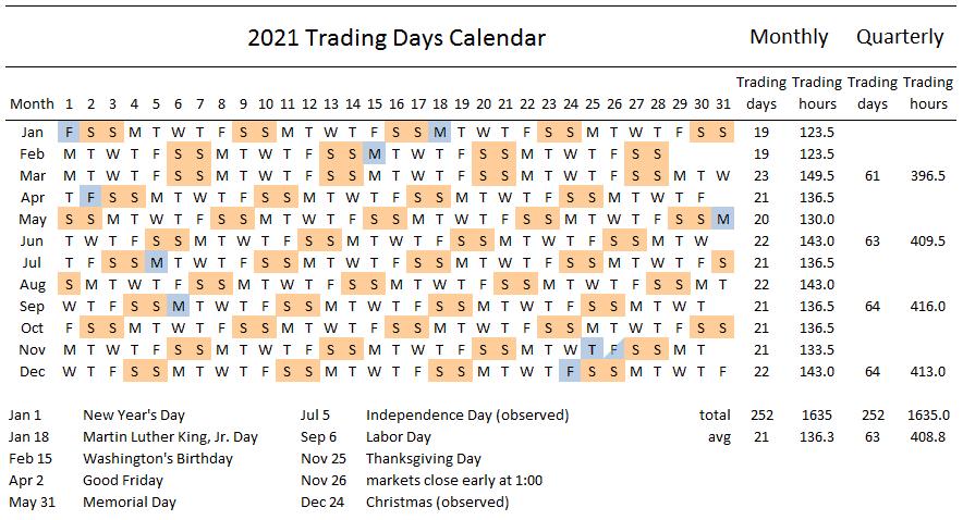 trading days calendar in 2021