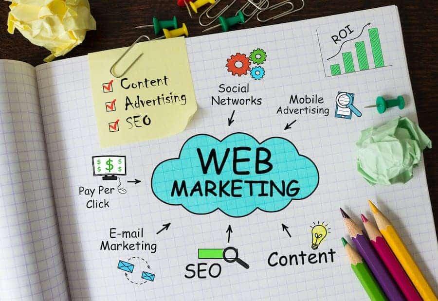 how to do web marketing