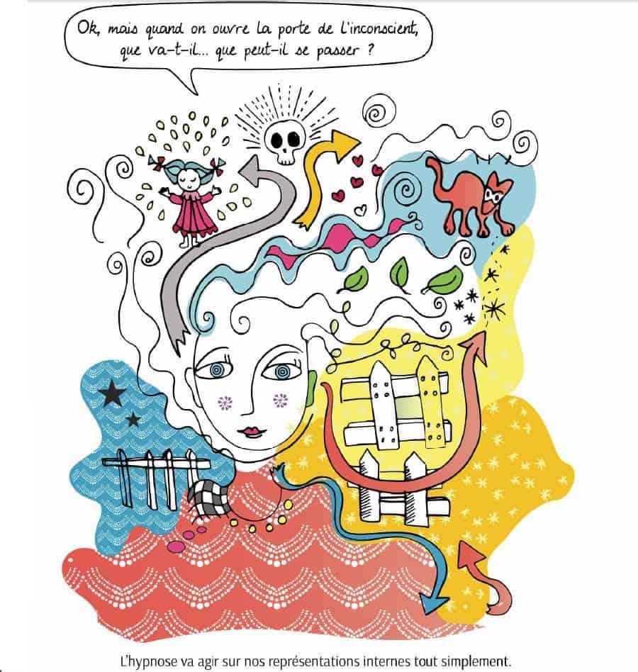 Découvrir l'hypnose et l'inconscient