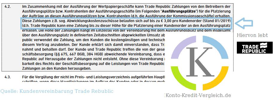 Depotvergleich: Wie funktioniert der provisionfreie Handel bei Traderepublic