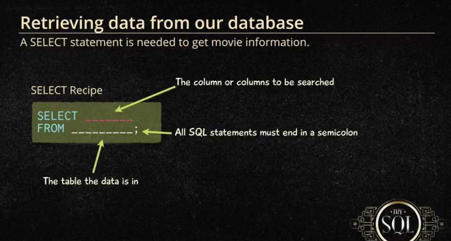 codeschool-sql-course.jpg