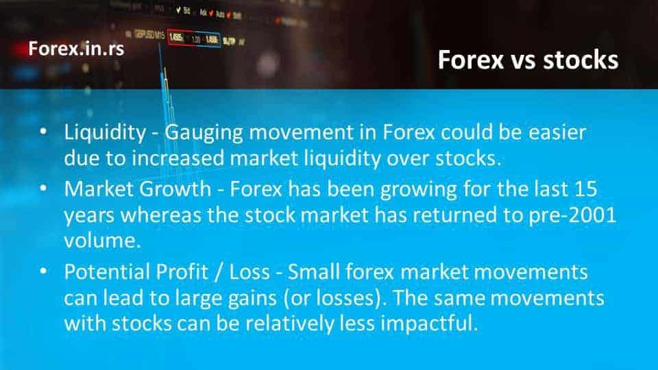 forex advantages over stocks trading