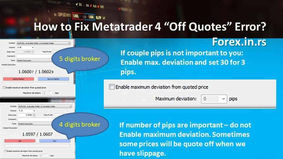 How to Fix Metatrader 4 Off Quotes Error