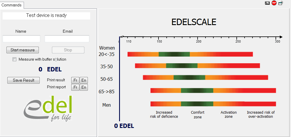 EDEL screen view
