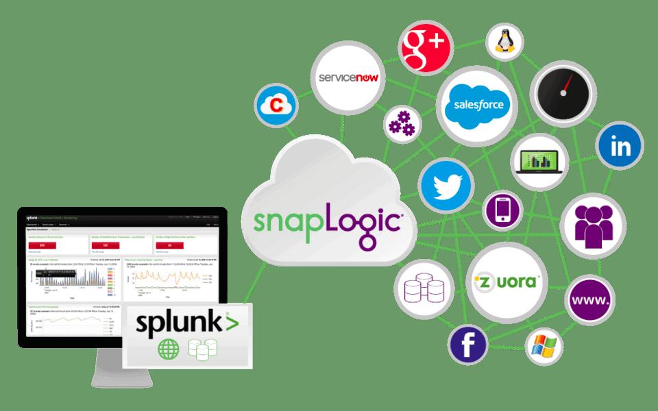 Splunk Integrations