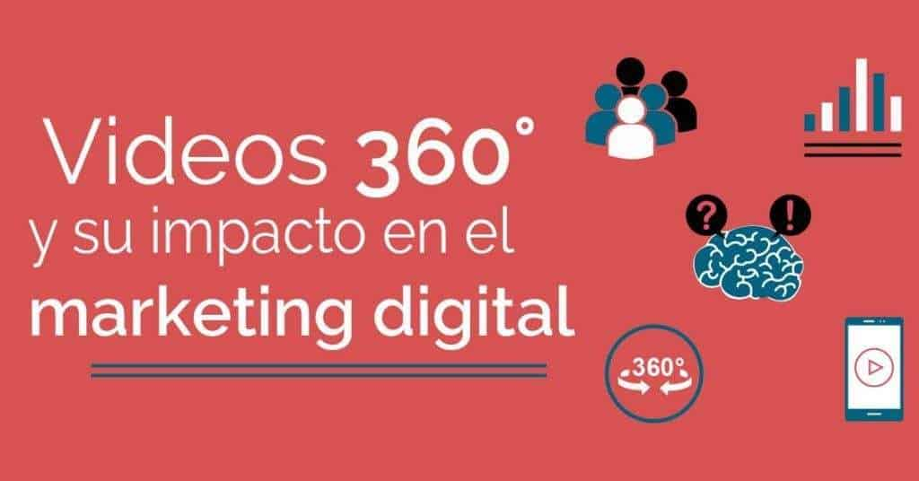 Videos 360 y su impacto en el Marketing Digital