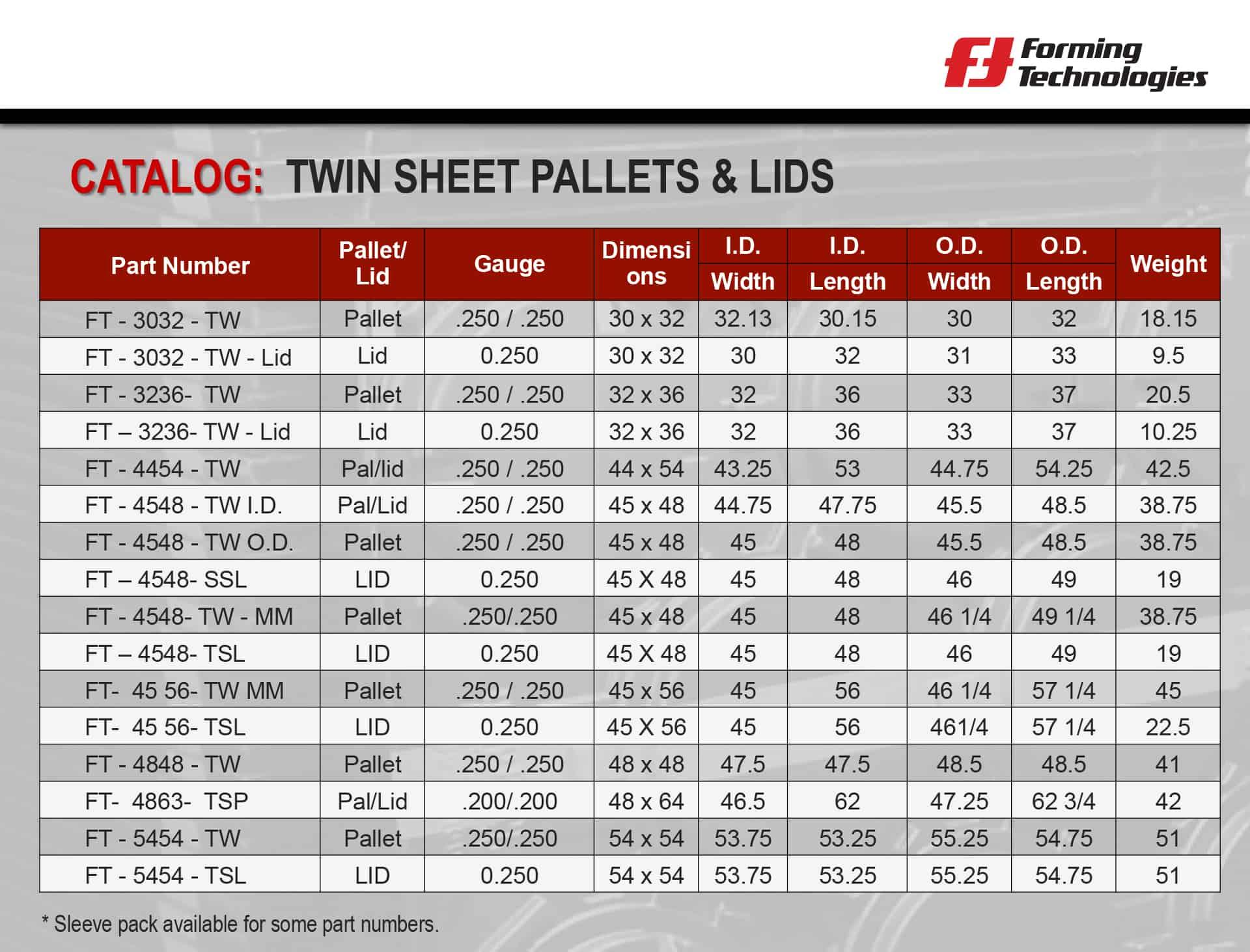 Twin Sheet