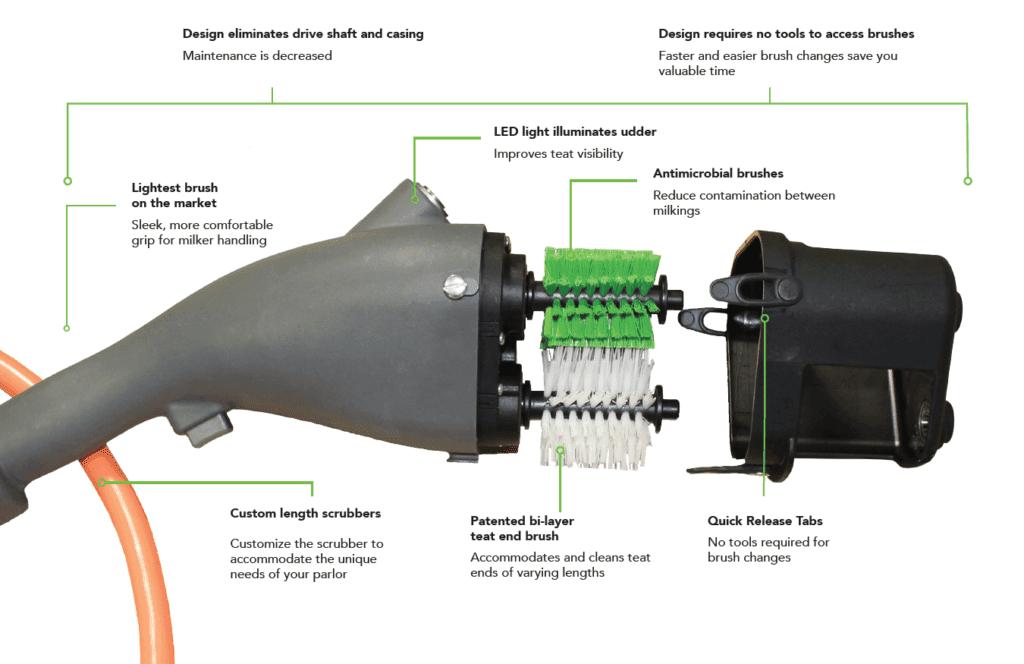 FutureCow Teatscrubber Prep System Features