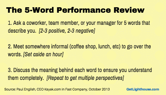 Give feedback better with a 5 word review by paul english