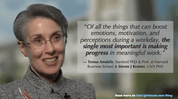 one on one meetings template: make progress like Teresa Amabile recommends