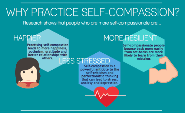 understanding manager starts with self-compassion
