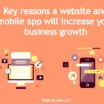 Key reasons a website and mobile app will increase your business growth