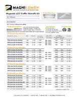 MagniLumen LED Retrofits