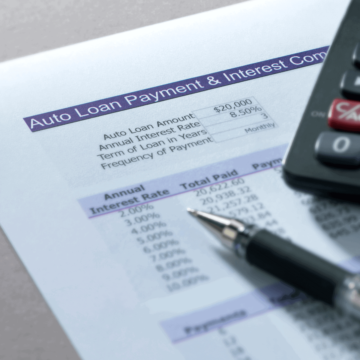 What is The Average Car Payment in Canada?