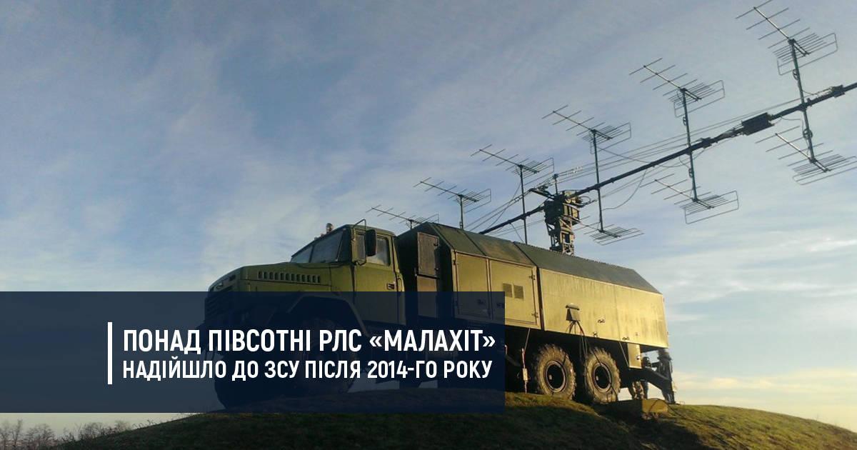 Понад півсотні РЛС «Малахіт» надійшло до ЗСУ після 2014-го року