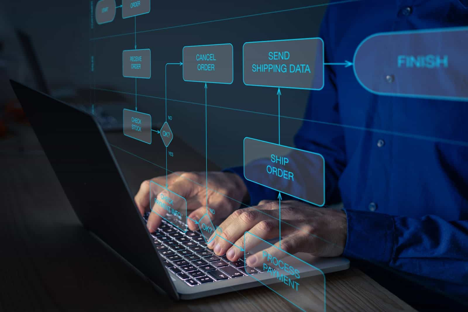 Business Process Automation: What It Is and Why You Need It Now