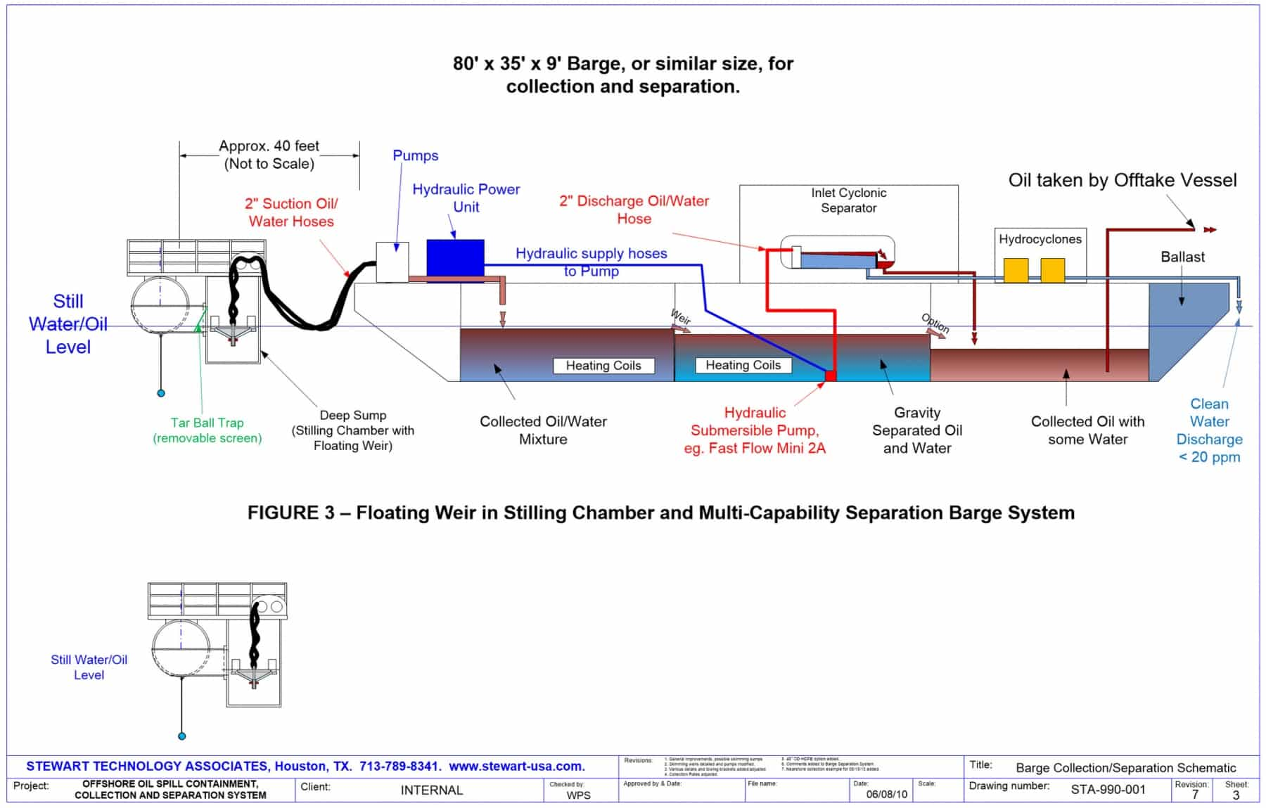 Oil Collection System 3