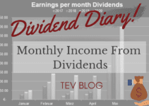 November Update: I Almost Doubled My Dividend Income