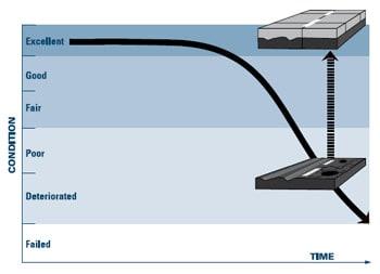 PDH Course - Concrete Overlays 6