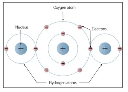 PDH Course - Fundamental of Electricity and Electronics 1