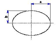 Surveying Field Formulae 2